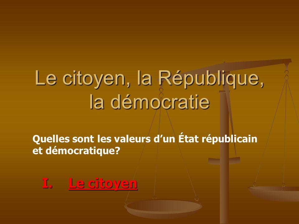 Le citoyen, la République, la démocratie