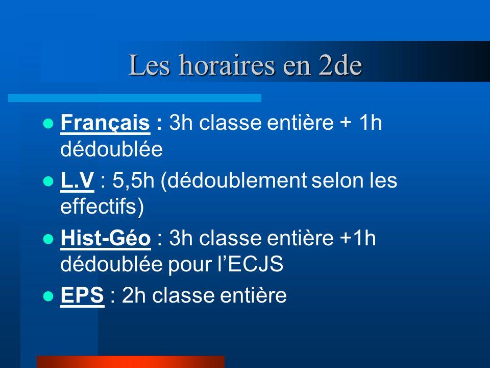 Les horaires en 2de Français : 3h classe entière + 1h dédoublée