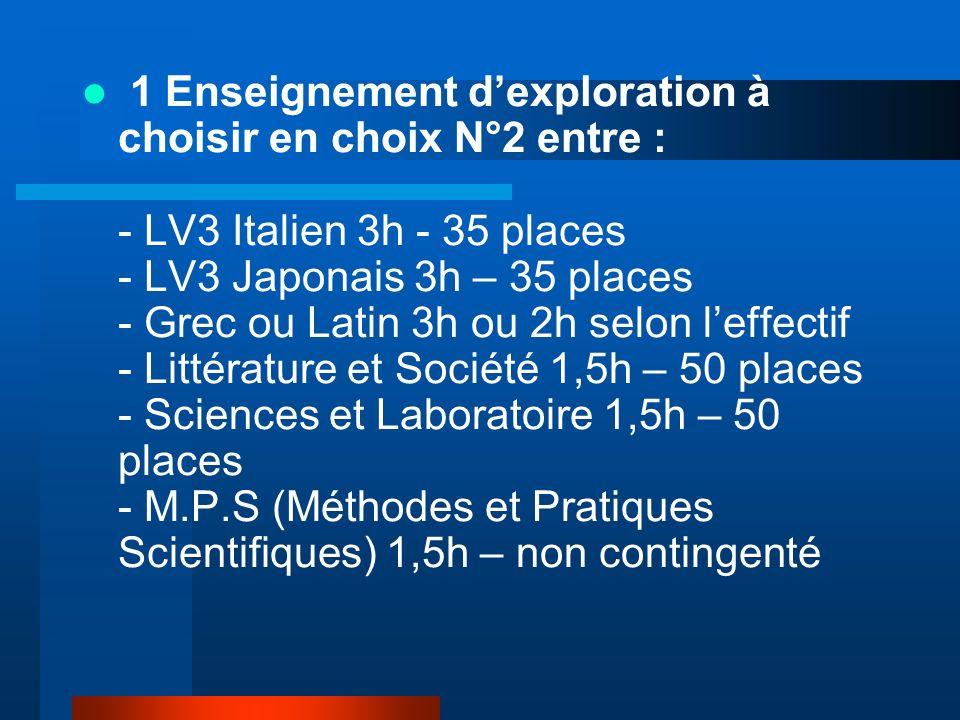 1 Enseignement d'exploration à choisir en choix N°2 entre : - LV3 Italien 3h - 35 places - LV3 Japonais 3h – 35 places - Grec ou Latin 3h ou 2h selon l'effectif - Littérature et Société 1,5h – 50 places - Sciences et Laboratoire 1,5h – 50 places - M.P.S (Méthodes et Pratiques Scientifiques) 1,5h – non contingenté