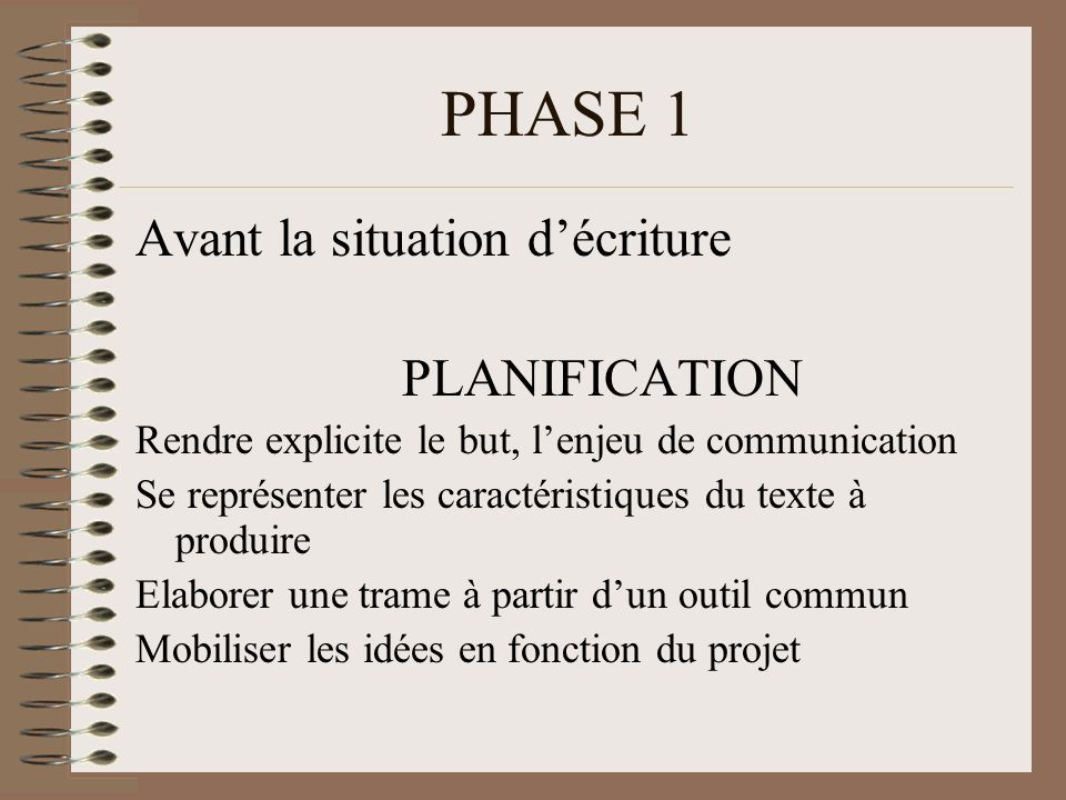 PHASE 1 Avant la situation d'écriture PLANIFICATION