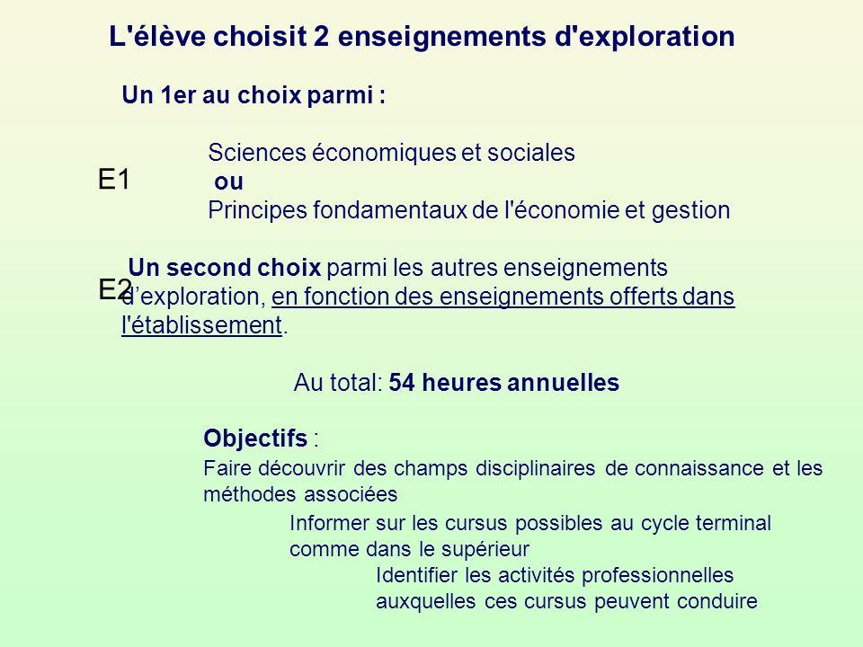 L élève choisit 2 enseignements d exploration