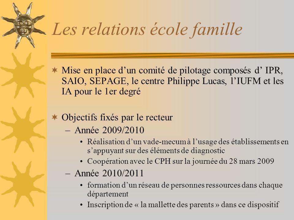 Les relations école famille