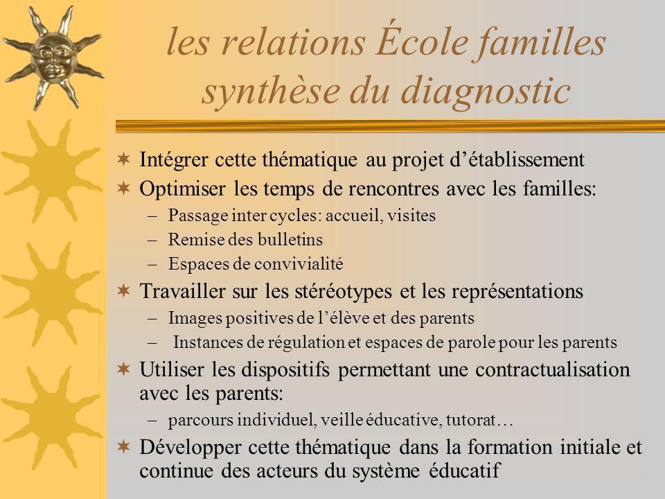 les relations École familles synthèse du diagnostic