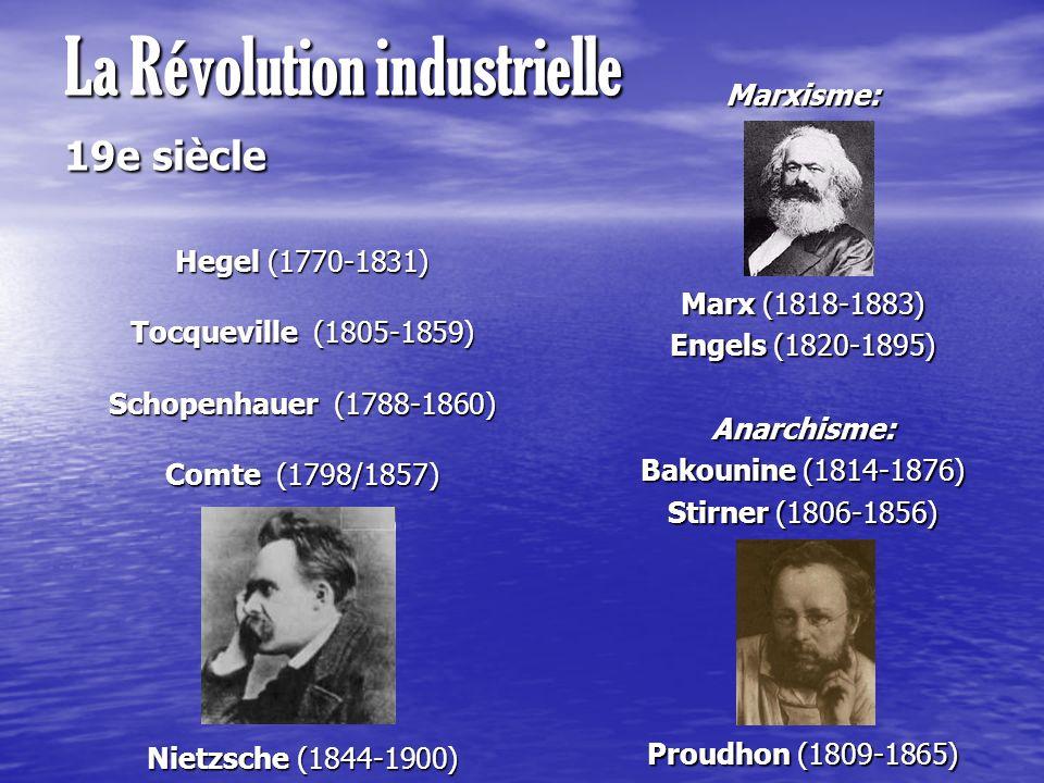 La Révolution industrielle 19e siècle