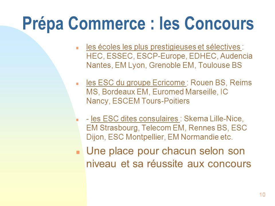 Prépa Commerce : les Concours