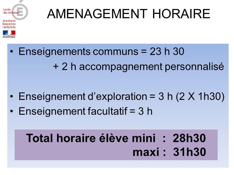 Total horaire élève mini : 28h30