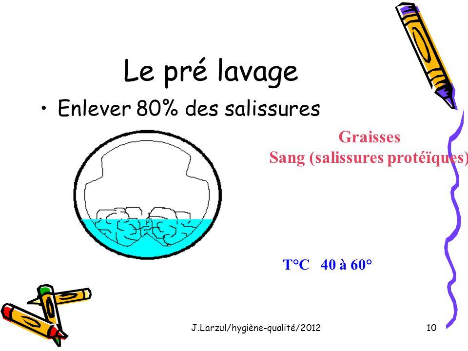 Sang (salissures protéïques)