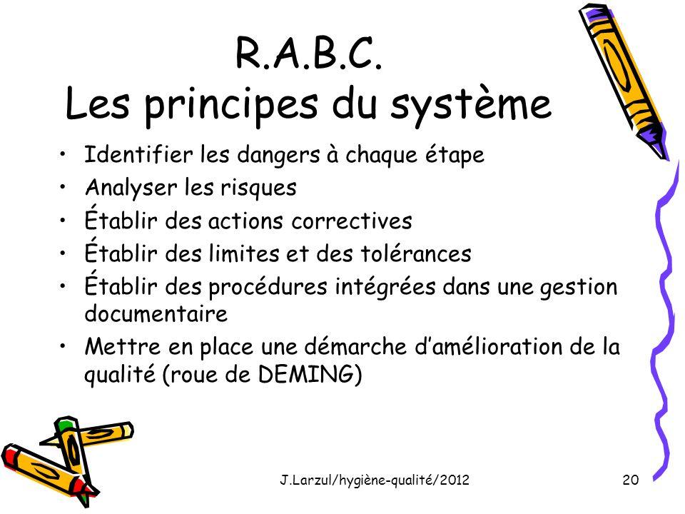 R.A.B.C. Les principes du système