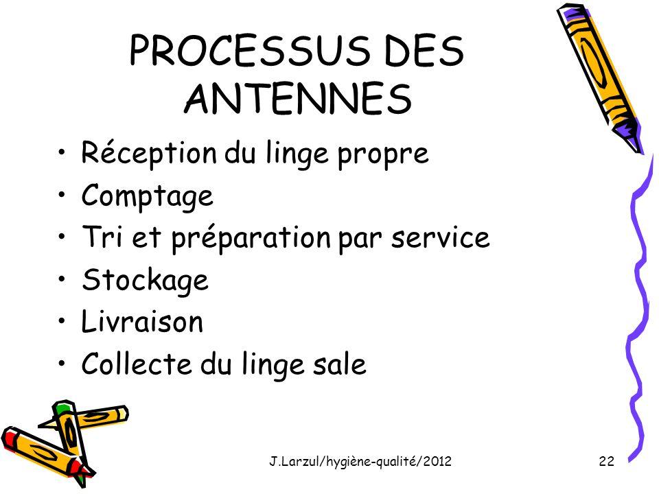 PROCESSUS DES ANTENNES