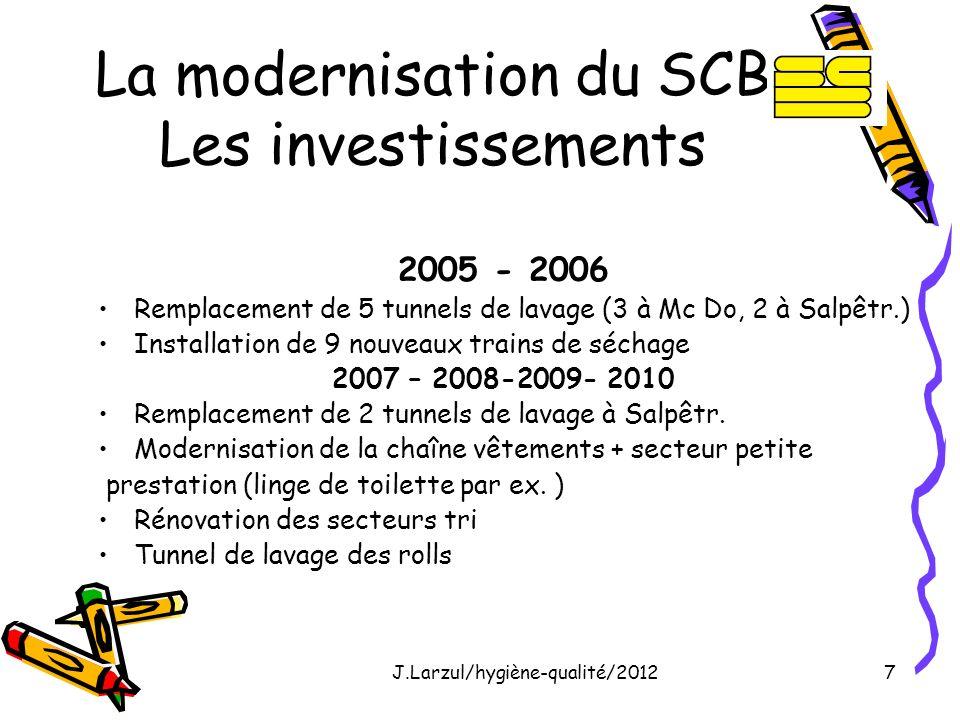 La modernisation du SCB Les investissements