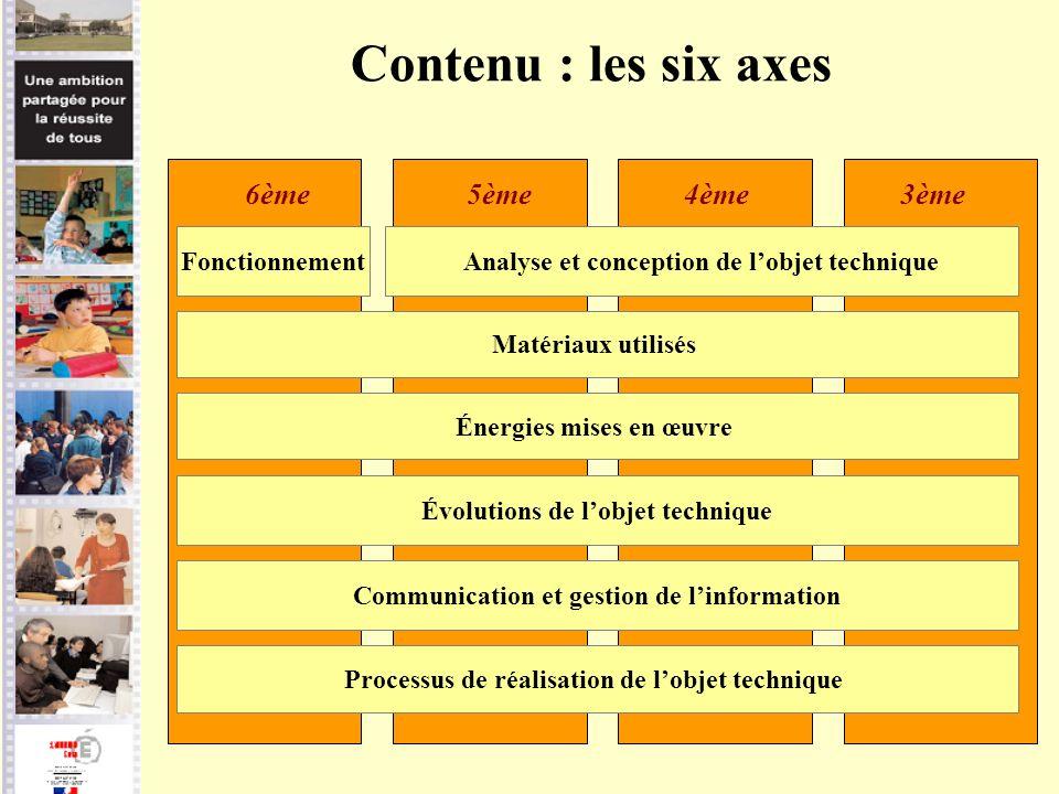 Contenu : les six axes 6ème 5ème 4ème 3ème Fonctionnement