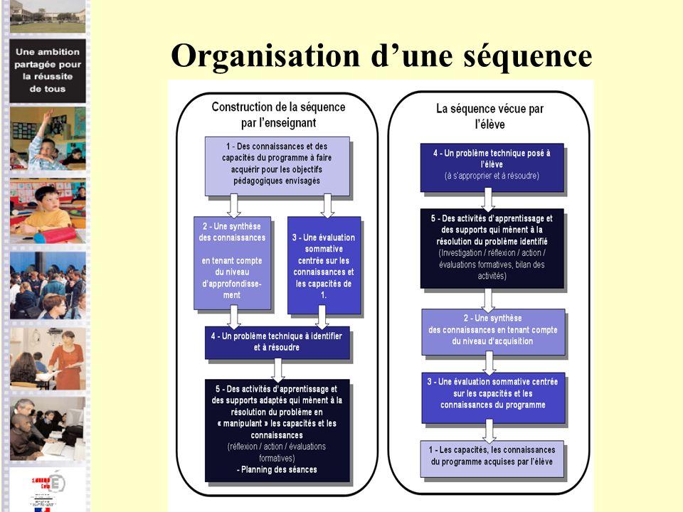 Organisation d'une séquence