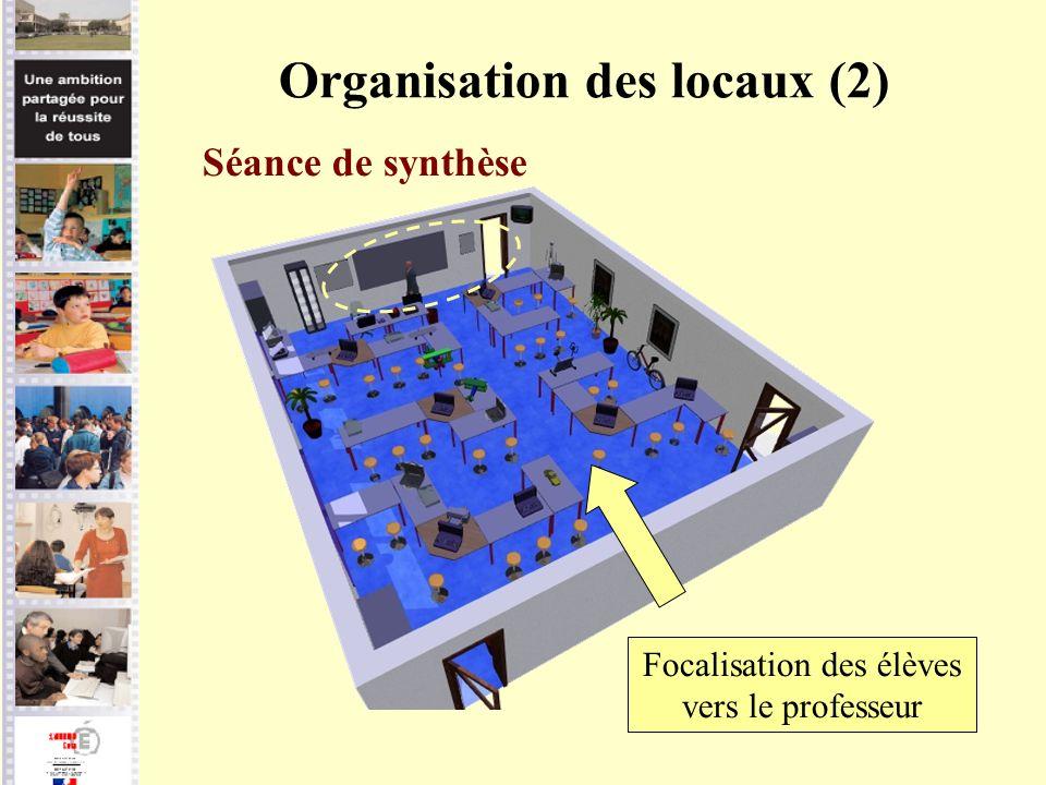 Organisation des locaux (2)