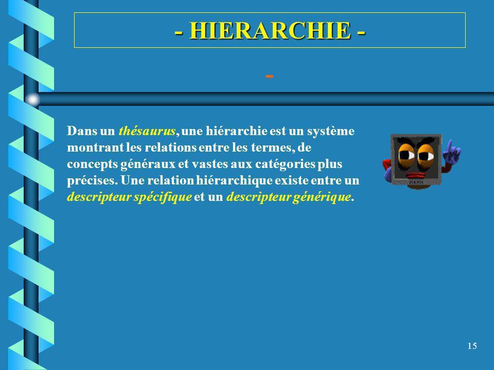 - HIERARCHIE - -