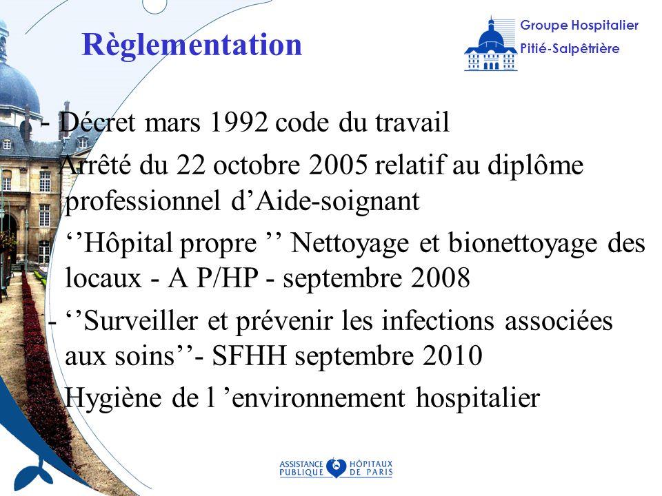Règlementation - Décret mars 1992 code du travail