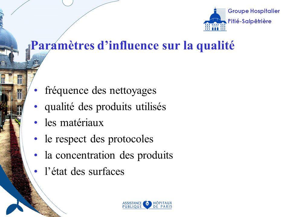 Paramètres d'influence sur la qualité