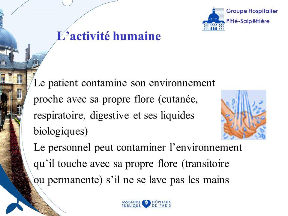 L'activité humaine Le patient contamine son environnement