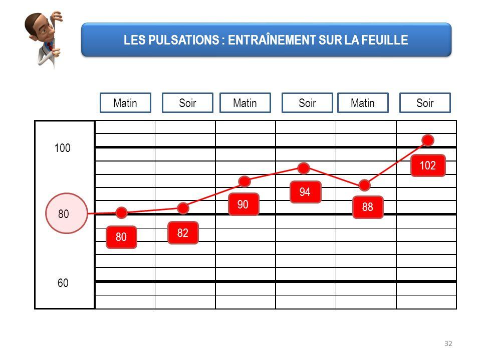 LES PULSATIONS : ENTRAÎNEMENT SUR LA FEUILLE