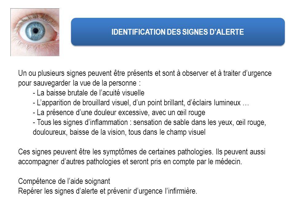 IDENTIFICATION DES SIGNES D'ALERTE