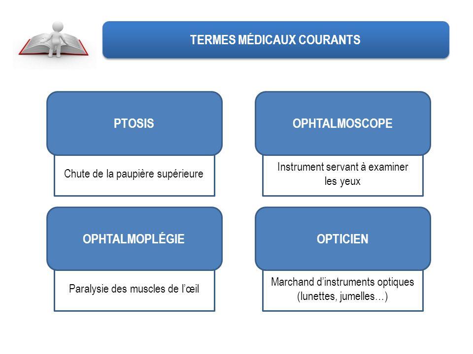 TERMES MÉDICAUX COURANTS