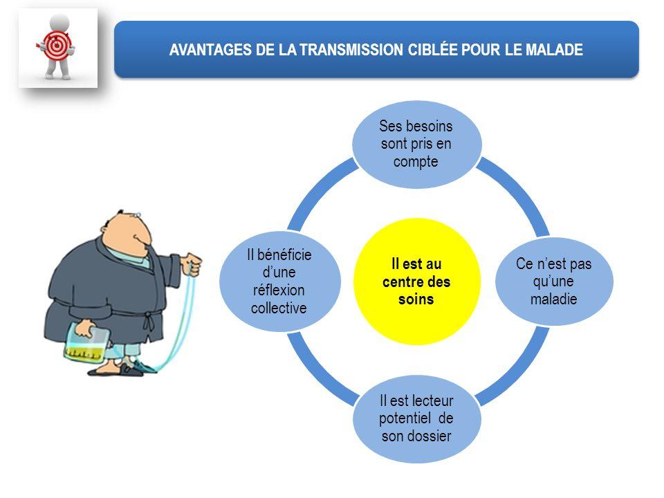 AVANTAGES DE LA TRANSMISSION CIBLÉE POUR LE MALADE