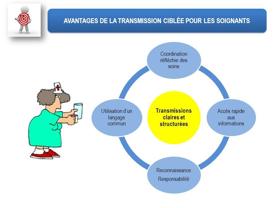 AVANTAGES DE LA TRANSMISSION CIBLÉE POUR LES SOIGNANTS
