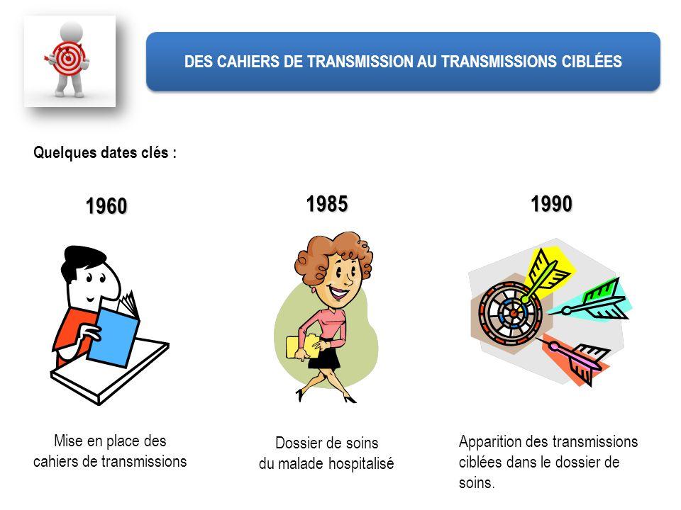 DES CAHIERS DE TRANSMISSION AU TRANSMISSIONS CIBLÉES