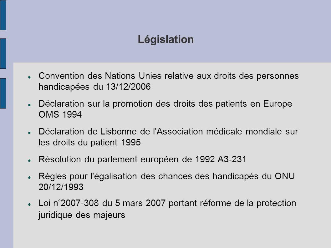 Législation Convention des Nations Unies relative aux droits des personnes handicapées du 13/12/2006.