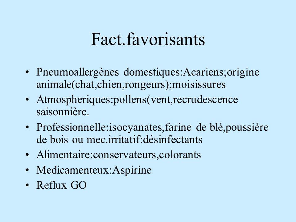 Fact.favorisants Pneumoallergènes domestiques:Acariens;origine animale(chat,chien,rongeurs);moisissures.