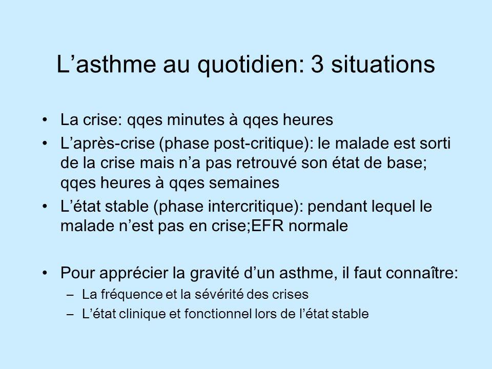 L'asthme au quotidien: 3 situations