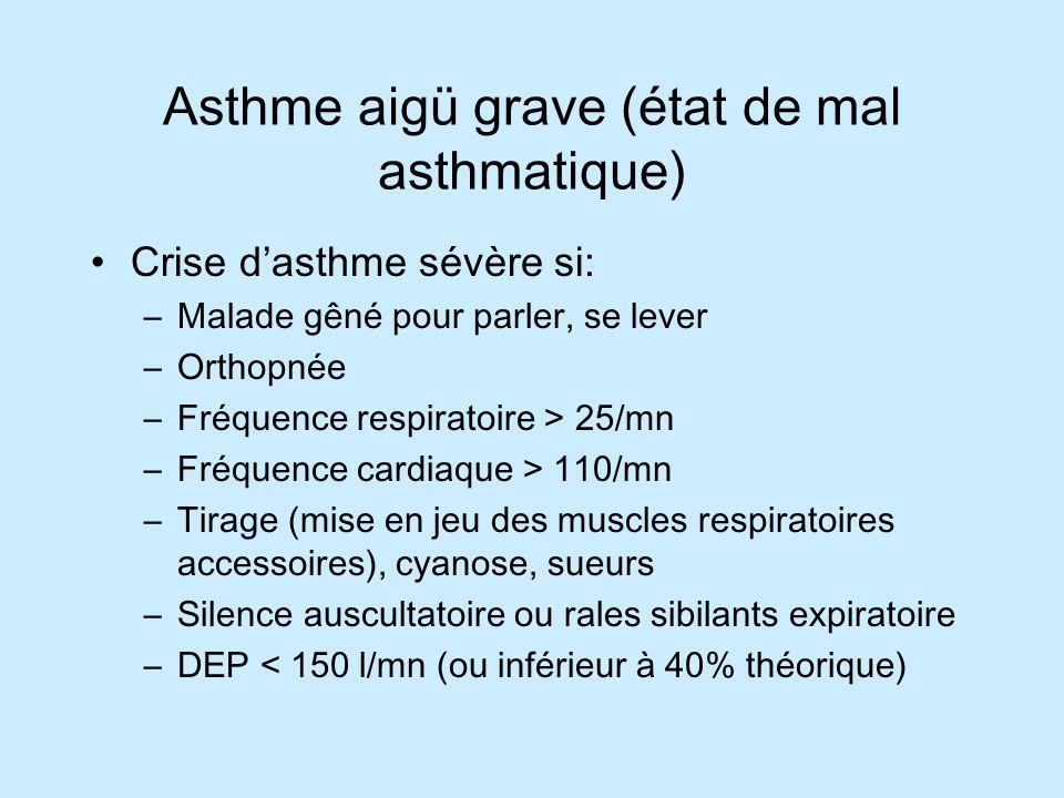 Asthme aigü grave (état de mal asthmatique)