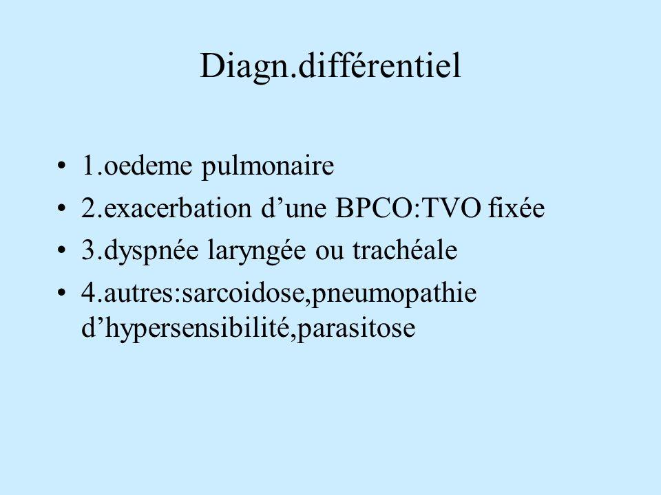 Diagn.différentiel 1.oedeme pulmonaire