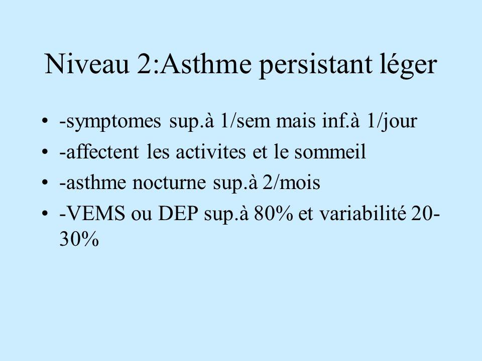 Niveau 2:Asthme persistant léger