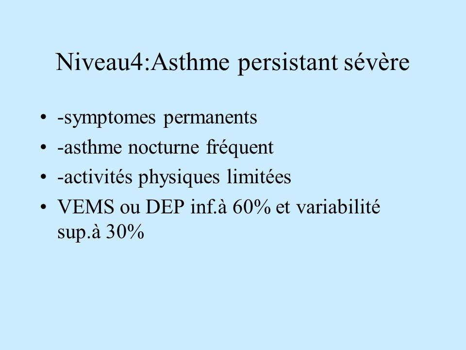Niveau4:Asthme persistant sévère