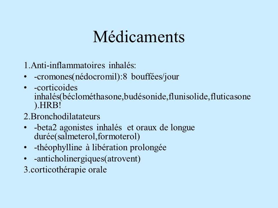 Médicaments 1.Anti-inflammatoires inhalés:
