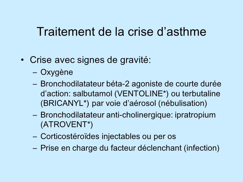 Traitement de la crise d'asthme
