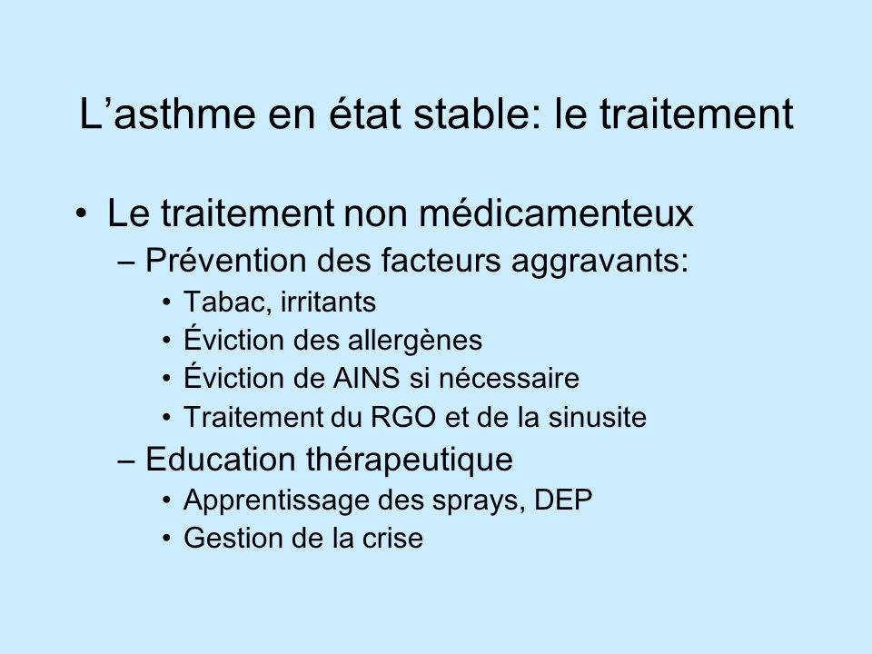 L'asthme en état stable: le traitement