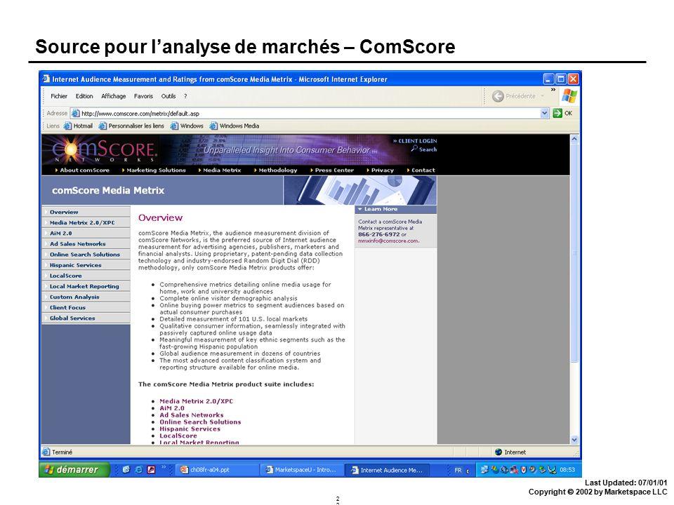 Les mesures commerce lectronique s ance 11 confidential for Dujardin hec