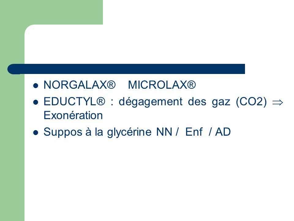 NORGALAX® MICROLAX® EDUCTYL® : dégagement des gaz (CO2)  Exonération.