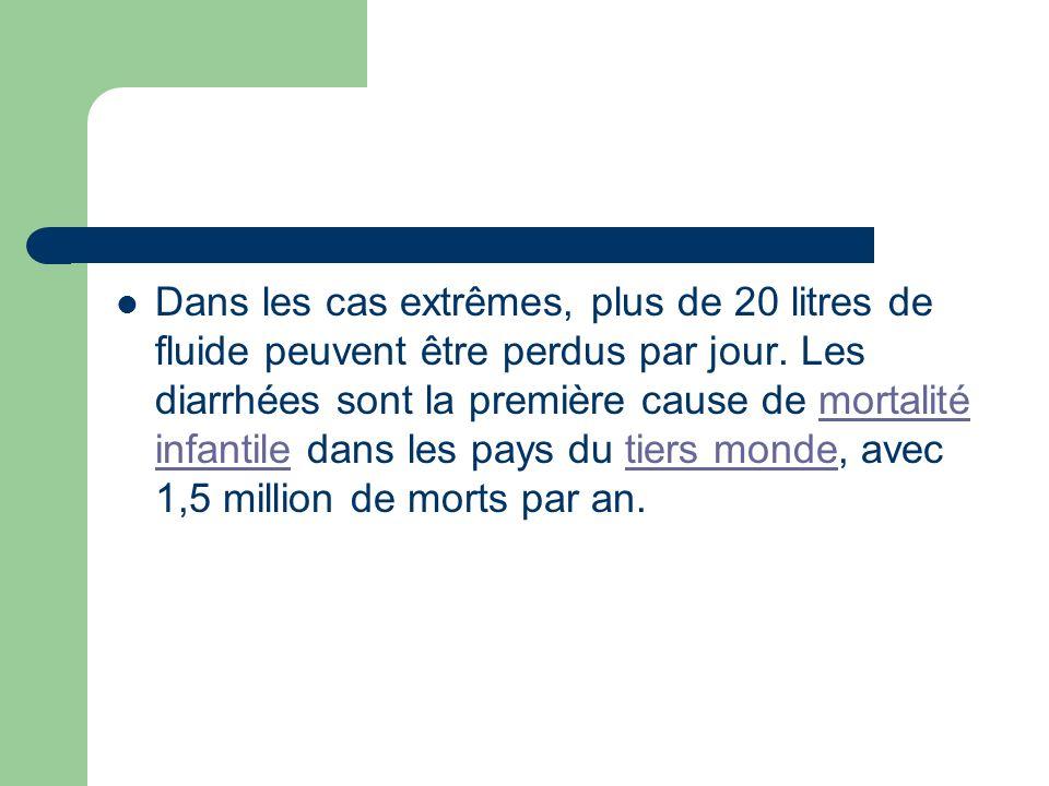 Dans les cas extrêmes, plus de 20 litres de fluide peuvent être perdus par jour.