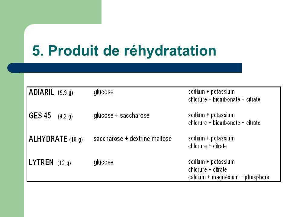 5. Produit de réhydratation