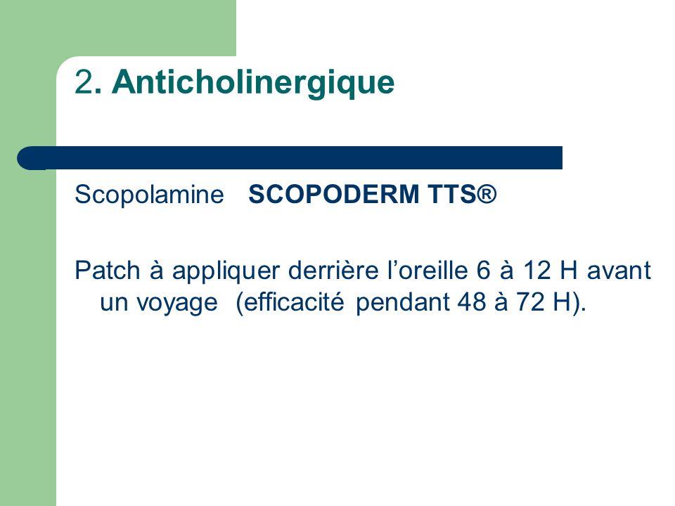 2. Anticholinergique Scopolamine SCOPODERM TTS®