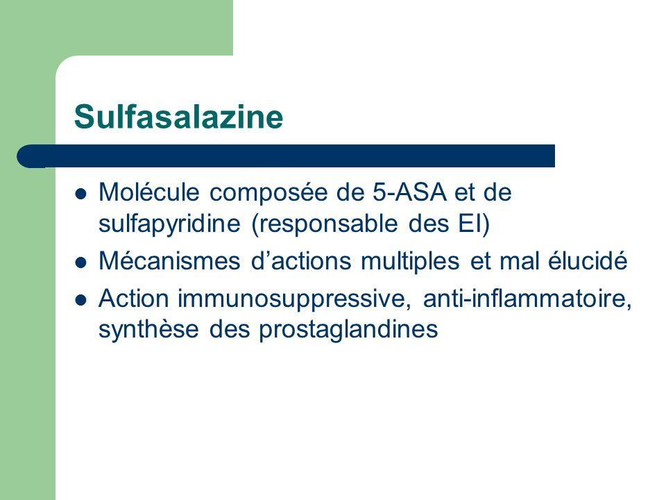 Sulfasalazine Molécule composée de 5-ASA et de sulfapyridine (responsable des EI) Mécanismes d'actions multiples et mal élucidé.