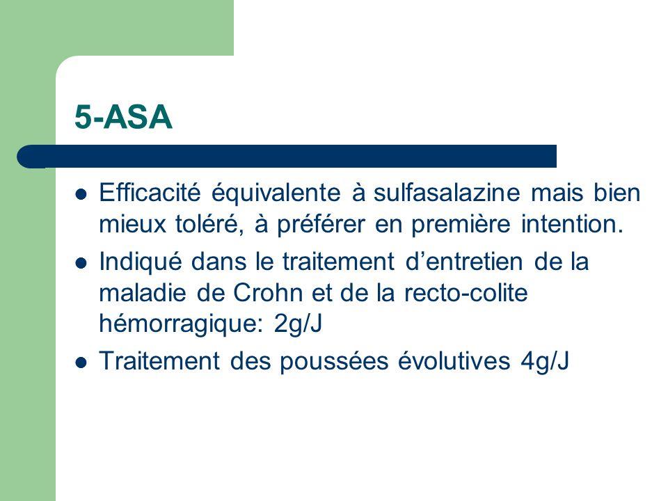 5-ASA Efficacité équivalente à sulfasalazine mais bien mieux toléré, à préférer en première intention.