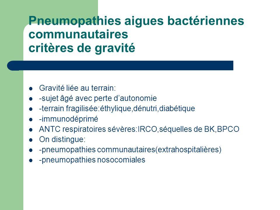 Pneumopathies aigues bactériennes communautaires critères de gravité