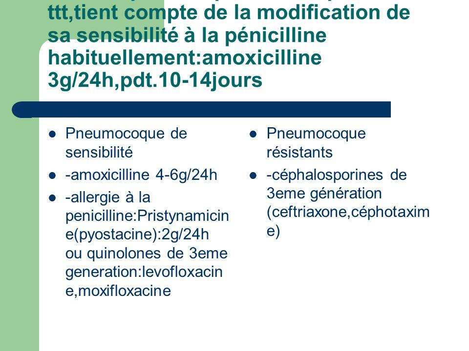 Pneumopathie à pneumocoque ttt,tient compte de la modification de sa sensibilité à la pénicilline habituellement:amoxicilline 3g/24h,pdt.10-14jours