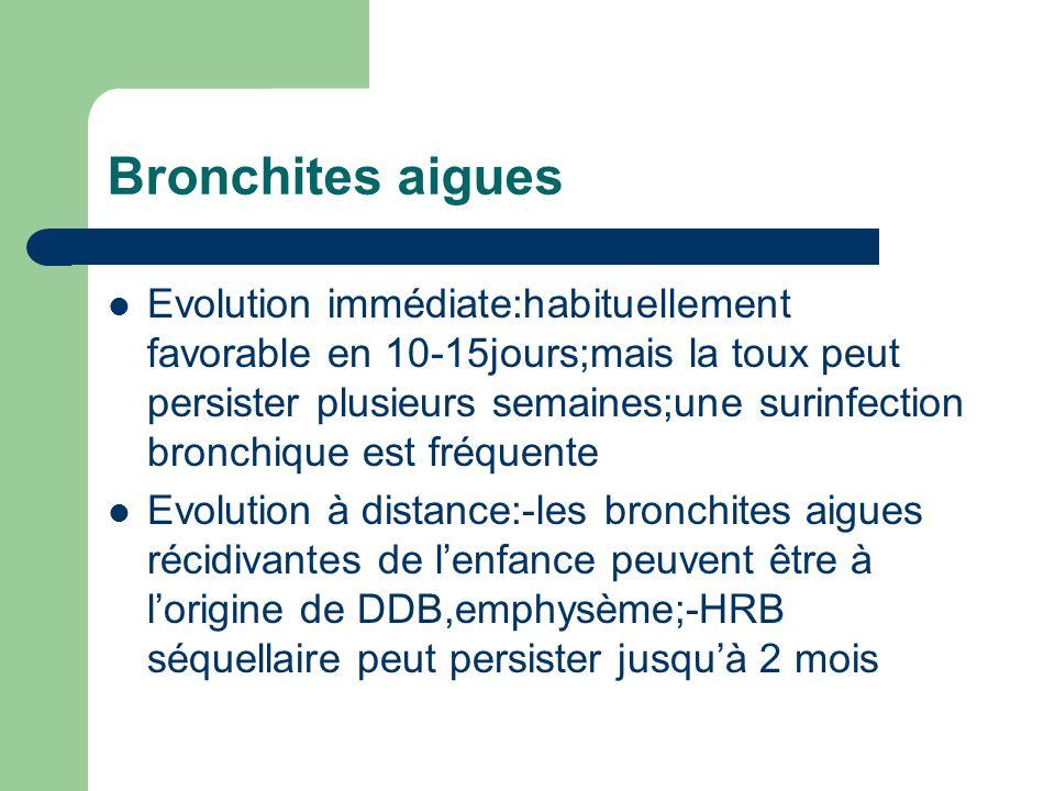 Bronchites aigues