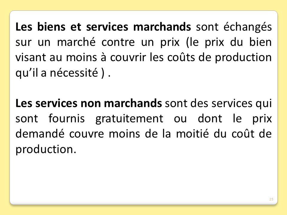 Les biens et services marchands sont échangés sur un marché contre un prix (le prix du bien visant au moins à couvrir les coûts de production qu'il a nécessité ) .
