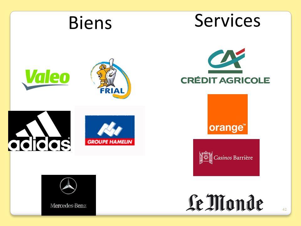 Services Biens