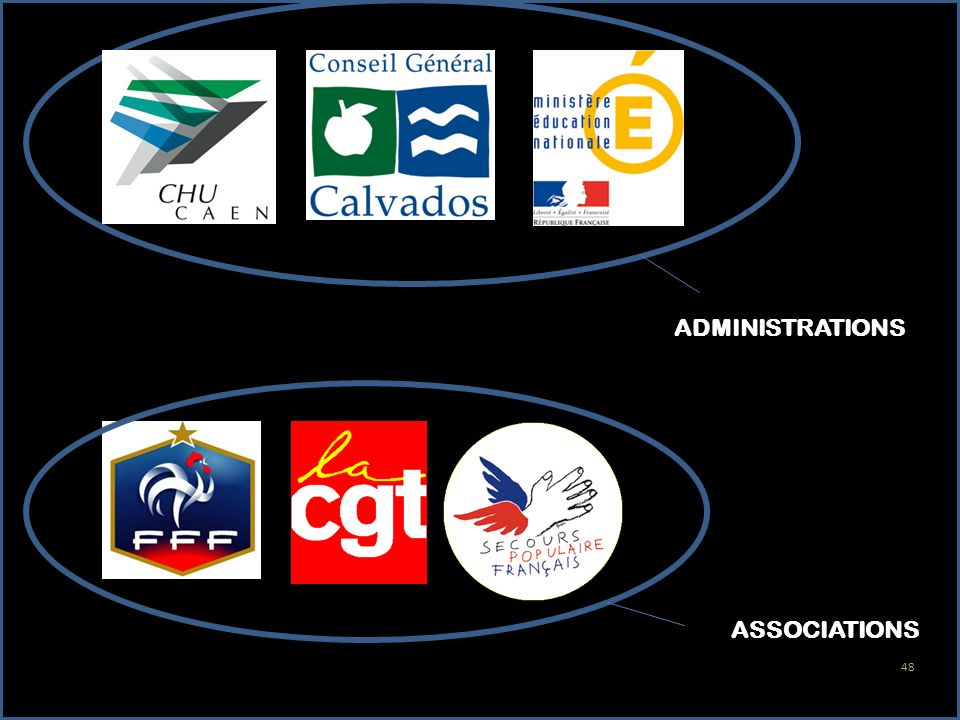 ADMINISTRATIONS ASSOCIATIONS